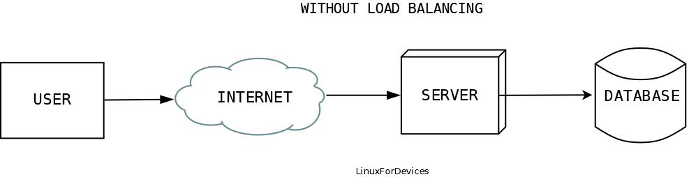 Diagram1 2